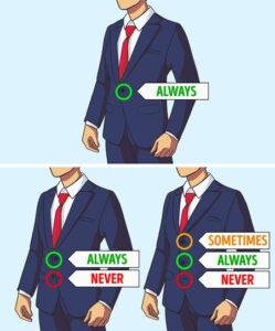 قوانین لباس پوشیدن در کت و شلوار
